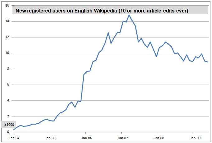 newusersenglishwikipedia