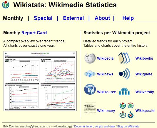 Wikistats portal